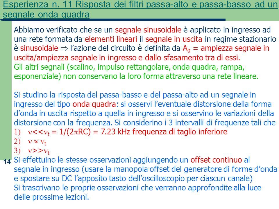 14 Esperienza n. 11 Risposta dei filtri passa-alto e passa-basso ad un segnale onda quadra Abbiamo verificato che se un segnale sinusoidale è applicat