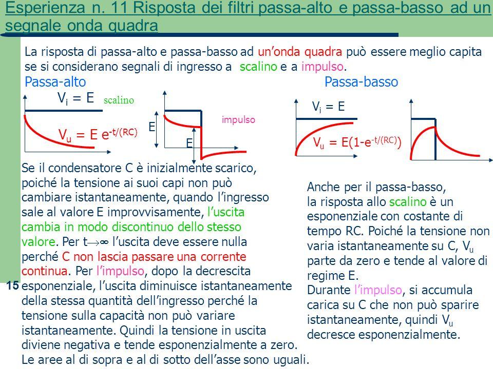 15 Esperienza n. 11 Risposta dei filtri passa-alto e passa-basso ad un segnale onda quadra La risposta di passa-alto e passa-basso ad unonda quadra pu
