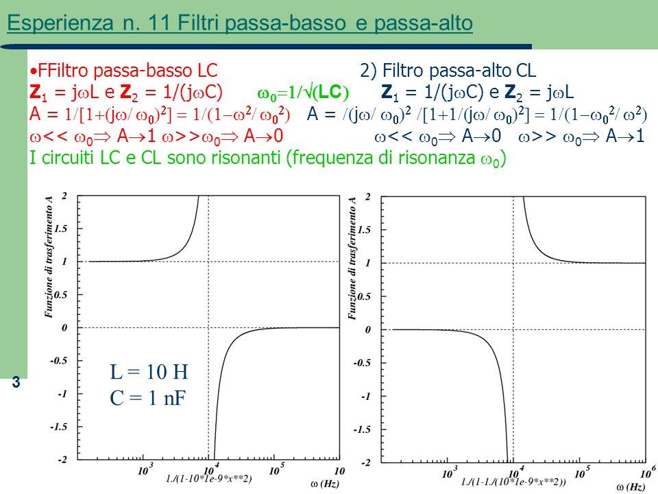 3 Esperienza n. 11 Filtri passa-basso e passa-alto L = 10 H C = 1 nF FFiltro passa-basso LC 2) Filtro passa-alto CL Z 1 = j L e Z 2 = 1/(j C) LC Z 1 =