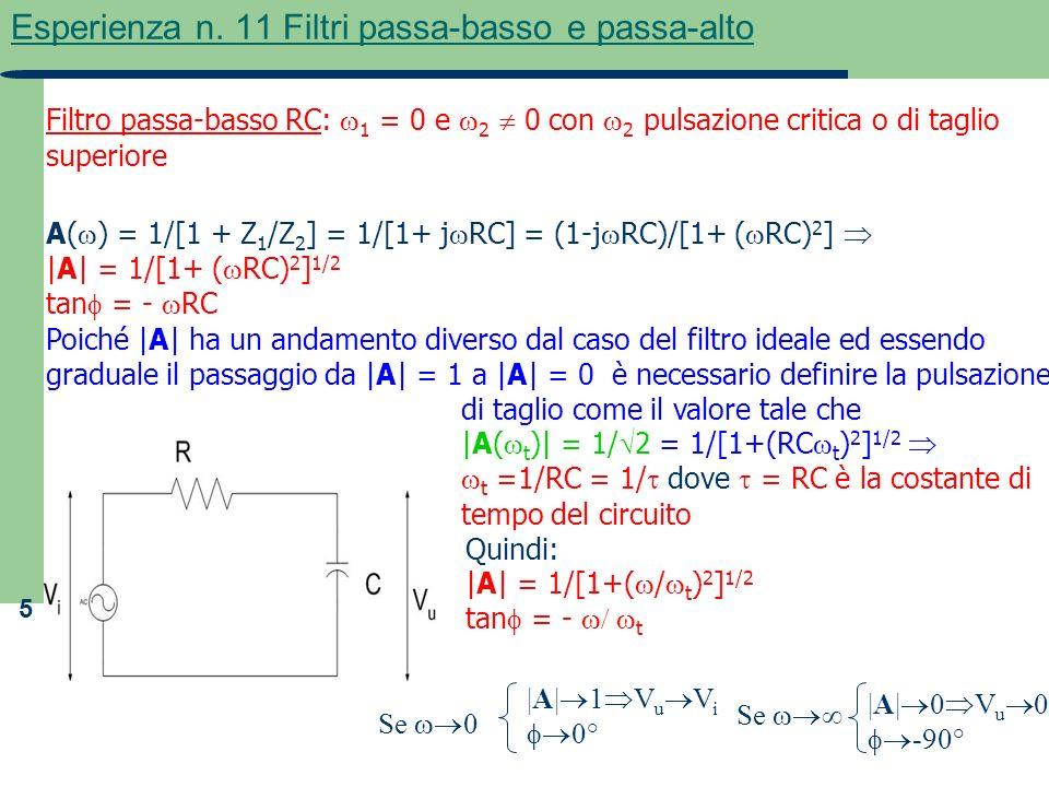 5 A( ) = 1/[1 + Z 1 /Z 2 ] = 1/[1+ j RC] = (1-j RC)/[1+ ( RC) 2 ] |A| = 1/[1+ ( RC) 2 ] 1/2 tan = - RC Poiché |A| ha un andamento diverso dal caso del