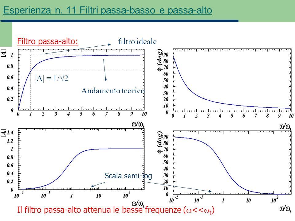 8 Esperienza n. 11 Filtri passa-basso e passa-alto Filtro passa-alto: |A| = 1/ 2 Il filtro passa-alto attenua le basse frequenze ( << t ) filtro ideal