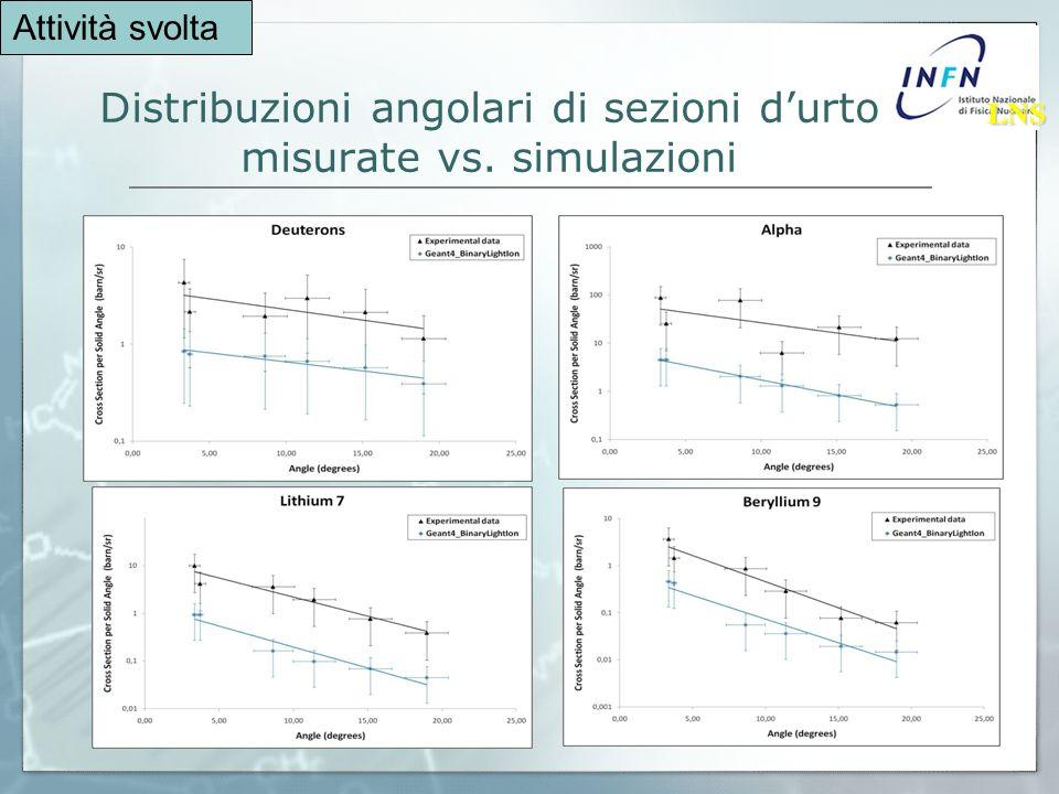 Distribuzioni angolari di sezioni durto misurate vs. simulazioni LNS LNS Attività svolta