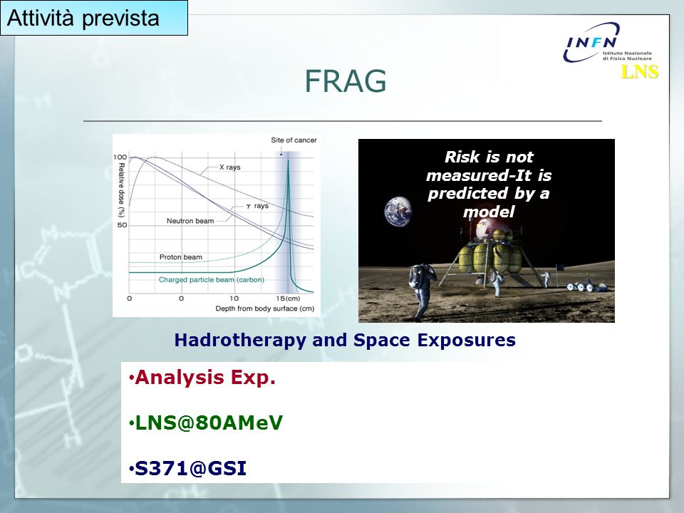 Hadrotherapy and Space Exposures Analysis Exp.