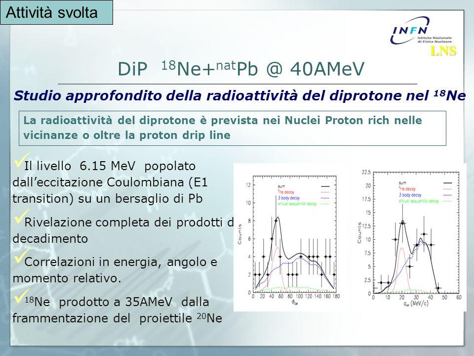 DiP 18 Ne+ nat Pb @ 40AMeV Studio approfondito della radioattività del diprotone nel 18 Ne LNS LNS Attività svolta La radioattività del diprotone è prevista nei Nuclei Proton rich nelle vicinanze o oltre la proton drip line ü Il livello 6.15 MeV popolato dalleccitazione Coulombiana (E1 transition) su un bersaglio di Pb ü Rivelazione completa dei prodotti di decadimento ü Correlazioni in energia, angolo e momento relativo.