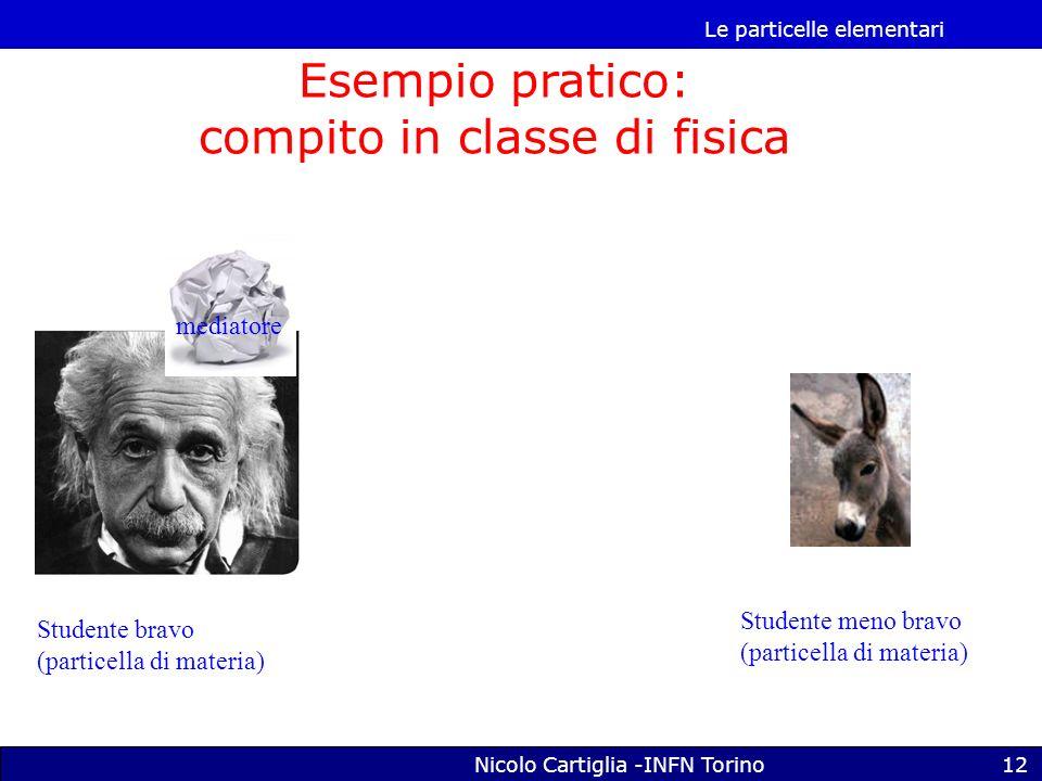 Le particelle elementari Nicolo Cartiglia -INFN Torino12 Esempio pratico: compito in classe di fisica Studente bravo (particella di materia) Studente meno bravo (particella di materia) mediatore