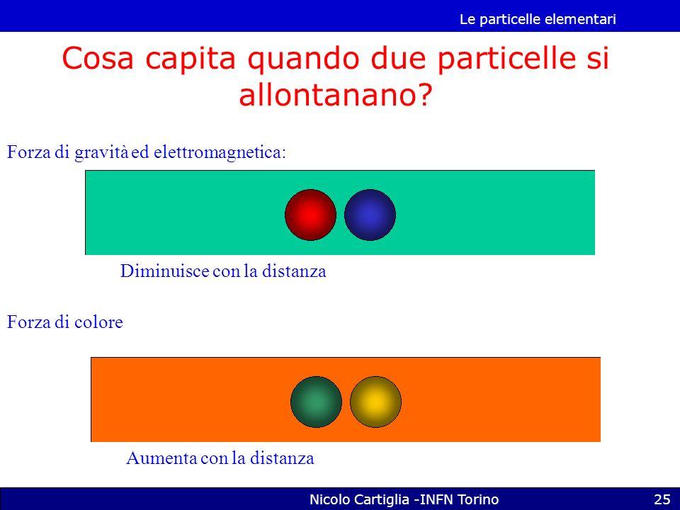 Le particelle elementari Nicolo Cartiglia -INFN Torino25 Cosa capita quando due particelle si allontanano.