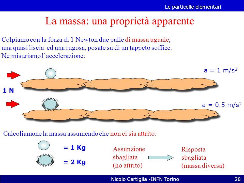 Le particelle elementari Nicolo Cartiglia -INFN Torino28 La massa: una proprietà apparente Colpiamo con la forza di 1 Newton due palle di massa uguale, una quasi liscia ed una rugosa, posate su di un tappeto soffice.