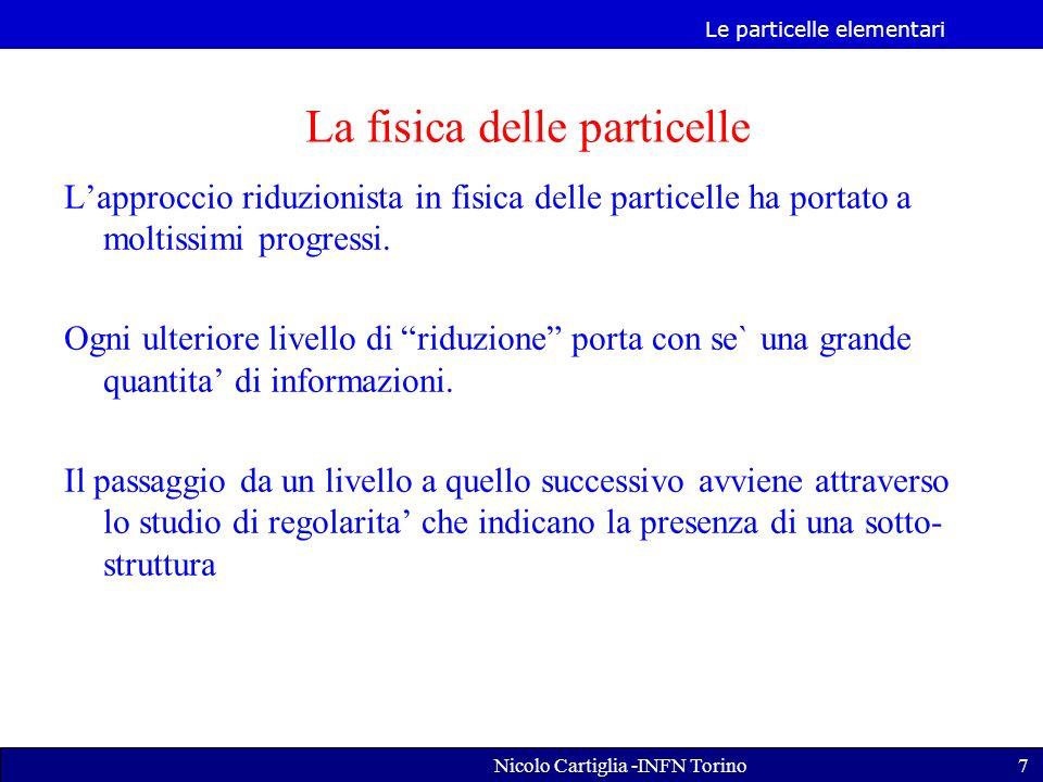 Le particelle elementari Nicolo Cartiglia -INFN Torino7 Lapproccio riduzionista in fisica delle particelle ha portato a moltissimi progressi.