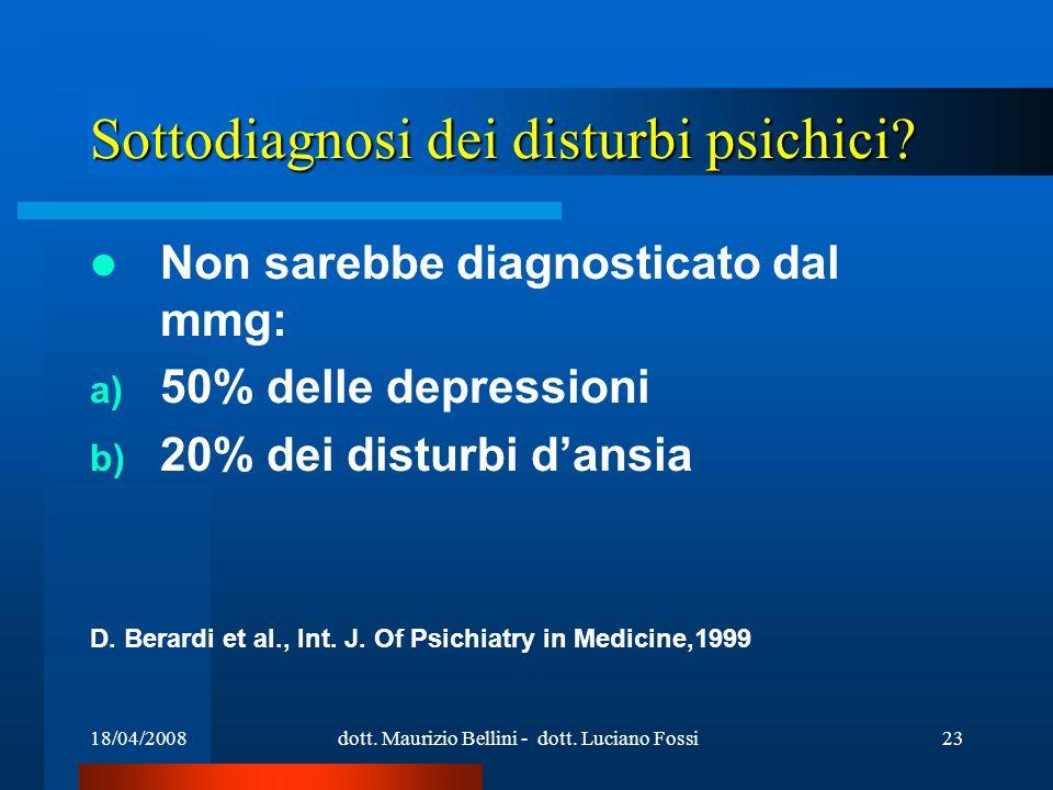 18/04/2008dott. Maurizio Bellini - dott. Luciano Fossi23 Sottodiagnosi dei disturbi psichici? Non sarebbe diagnosticato dal mmg: a) 50% delle depressi