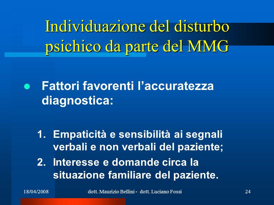 18/04/2008dott. Maurizio Bellini - dott. Luciano Fossi24 Individuazione del disturbo psichico da parte del MMG Fattori favorenti laccuratezza diagnost