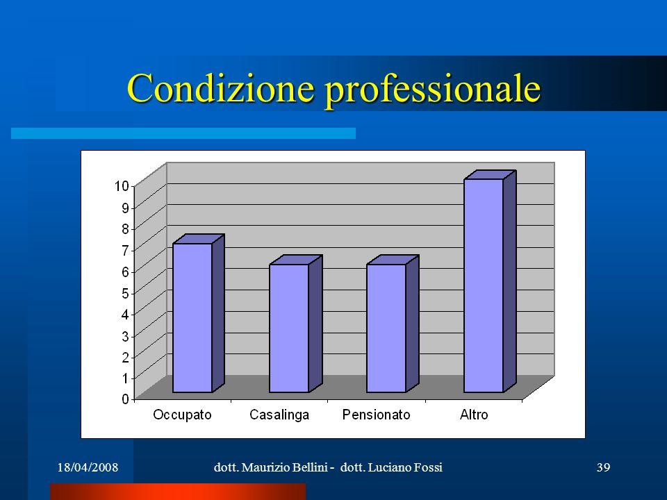 18/04/2008dott. Maurizio Bellini - dott. Luciano Fossi39 Condizione professionale