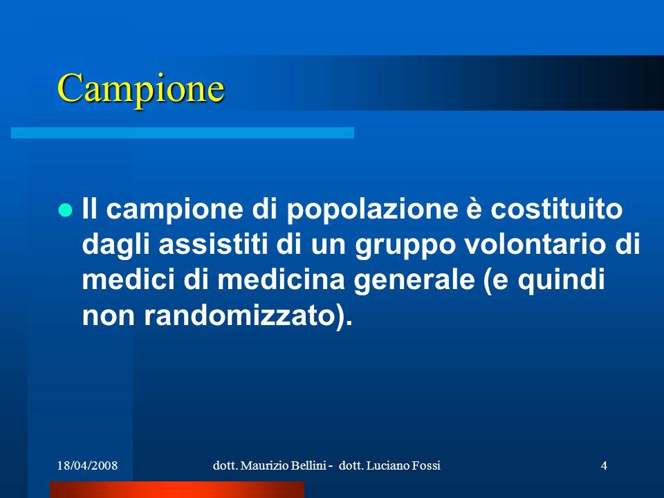 18/04/2008dott. Maurizio Bellini - dott. Luciano Fossi4 Campione Il campione di popolazione è costituito dagli assistiti di un gruppo volontario di me
