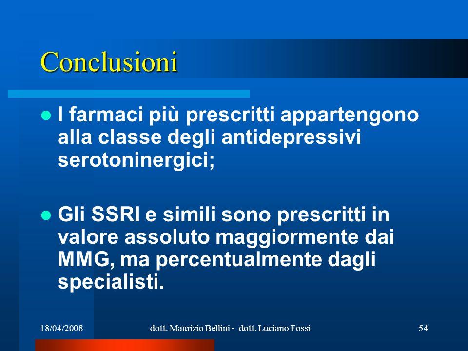 18/04/2008dott. Maurizio Bellini - dott. Luciano Fossi54 Conclusioni I farmaci più prescritti appartengono alla classe degli antidepressivi serotonine