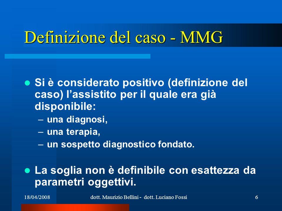18/04/2008dott. Maurizio Bellini - dott. Luciano Fossi6 Definizione del caso - MMG Si è considerato positivo (definizione del caso) lassistito per il