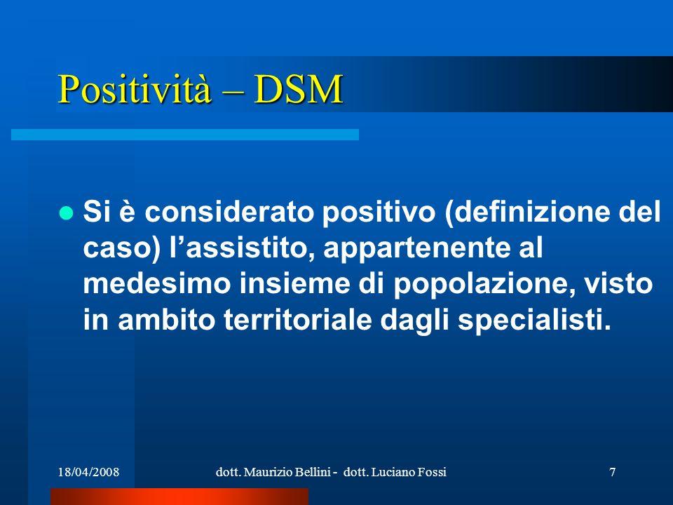 18/04/2008dott. Maurizio Bellini - dott. Luciano Fossi7 Positività – DSM Si è considerato positivo (definizione del caso) lassistito, appartenente al