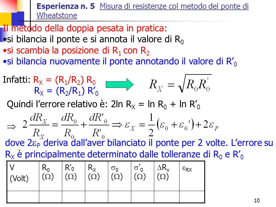 10 Esperienza n. 5 Misura di resistenze col metodo del ponte di Wheatstone Il metodo della doppia pesata in pratica: si bilancia il ponte e si annota