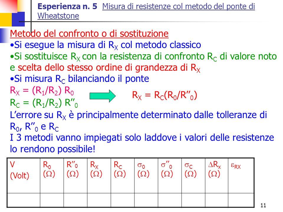 11 Esperienza n. 5 Misura di resistenze col metodo del ponte di Wheatstone Metodo del confronto o di sostituzione Si esegue la misura di R X col metod
