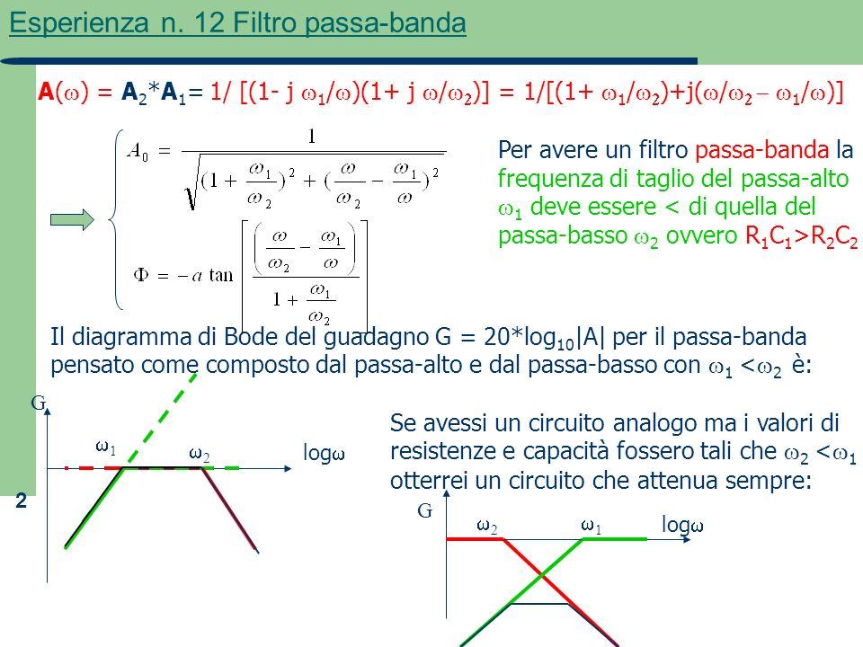 2 Esperienza n. 12 Filtro passa-banda A( ) = A 2 *A 1 = 1/ [(1- j 1 / )(1+ j / )] = 1/[(1+ 1 / )+j( / 1 / )] Per avere un filtro passa-banda la freque