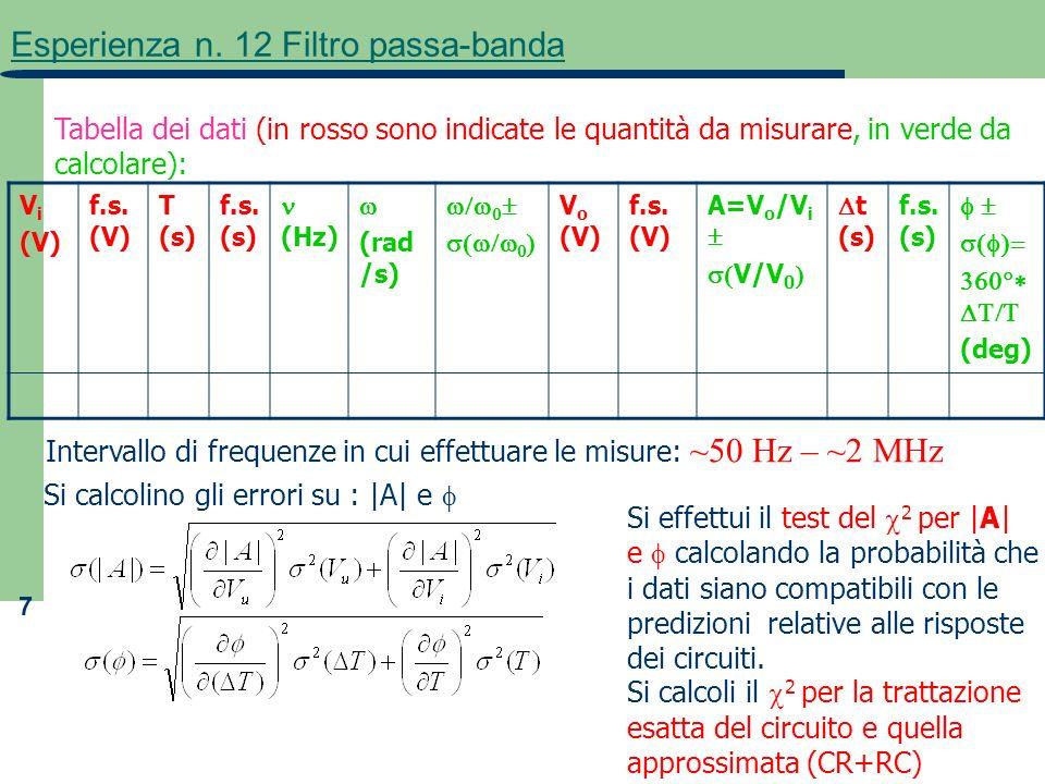 7 Esperienza n. 12 Filtro passa-banda Tabella dei dati (in rosso sono indicate le quantità da misurare, in verde da calcolare): V i (V) f.s. (V) T (s)