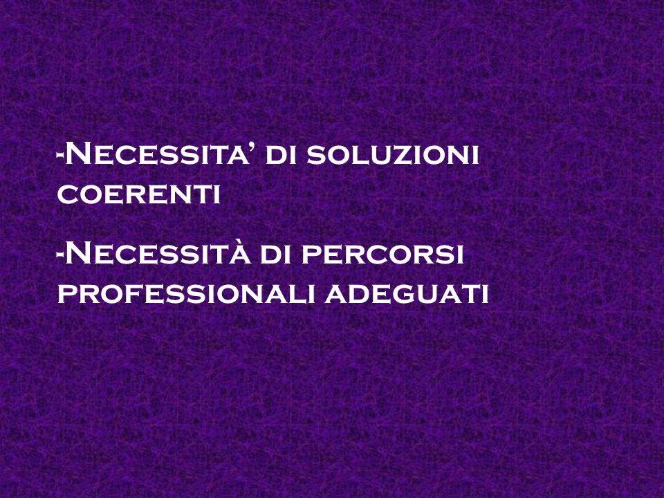 -Necessita di soluzioni coerenti -Necessità di percorsi professionali adeguati