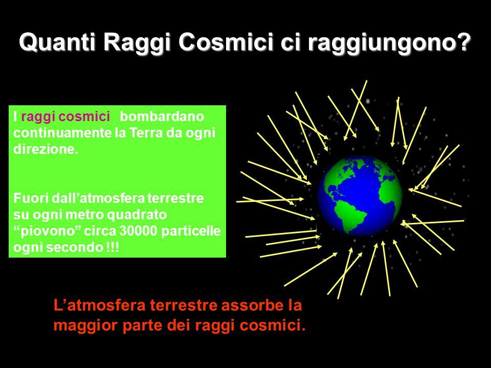 I Raggi Cosmici e latmosfera Quando un Raggio Cosmico raggiunge latmosfera terrestre a)la particella primaria collide con i nuclei dellaria provocando una b)cascata di particelle secondarie di energia più bassa, che a loro volta c)subiscono ulteriori collisioni producendo uno sciame di miliardi e più di particelle che raggiungono il suolo terrestre in unarea la cui estensione può essere anche di diversi km 2.