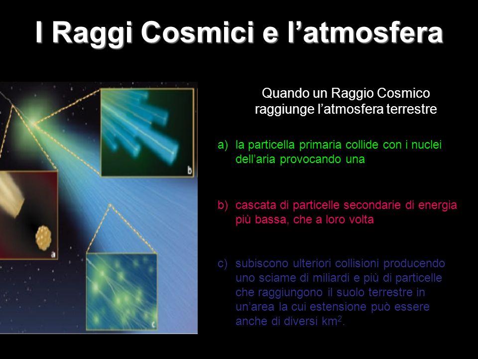 Gli Sciami Atmosferici Estesi (EAS) Sono il risultato dellinterazione dei Raggi Cosmici con latmosfera.