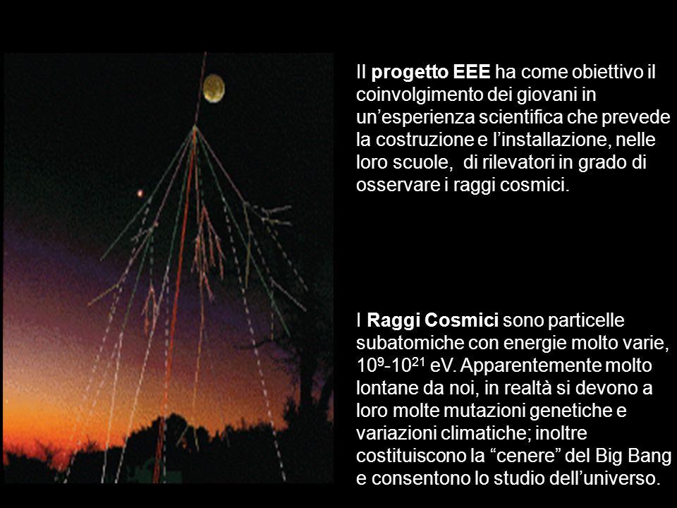 Le domande importanti 1.Cosa sono i Raggi Cosmici .
