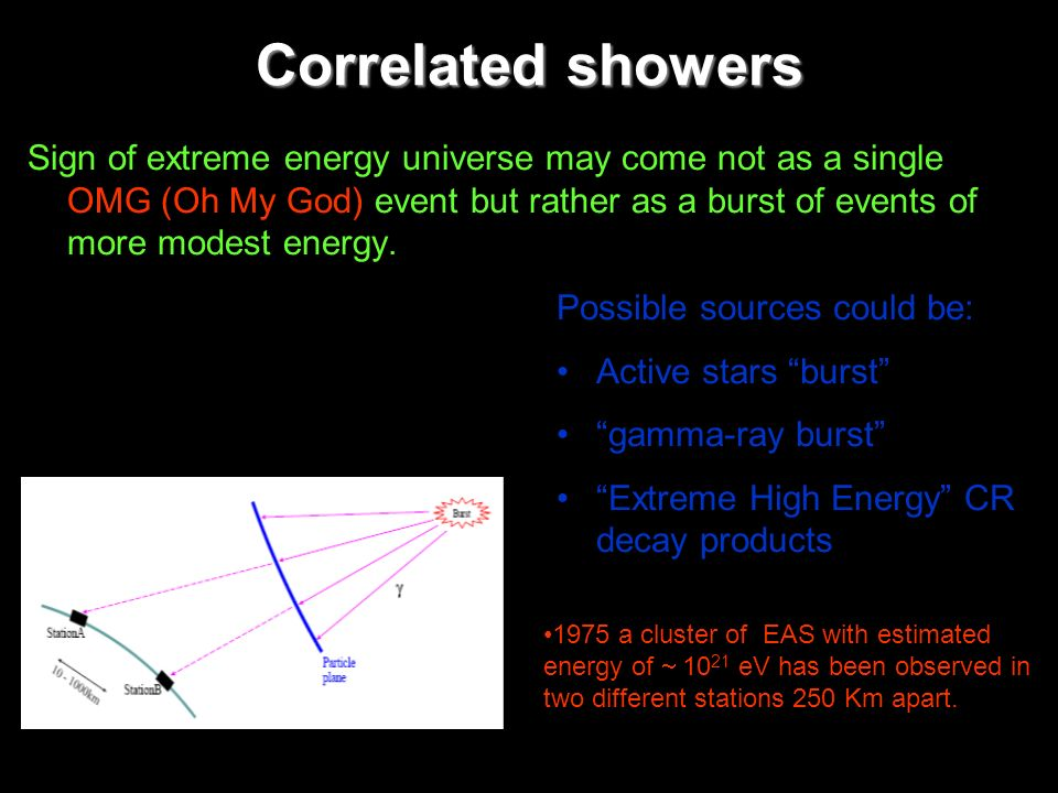 Correlated showers Sign of extreme energy universe may come not as a single OMG (Oh My God) event but rather as a burst of events of more modest energ