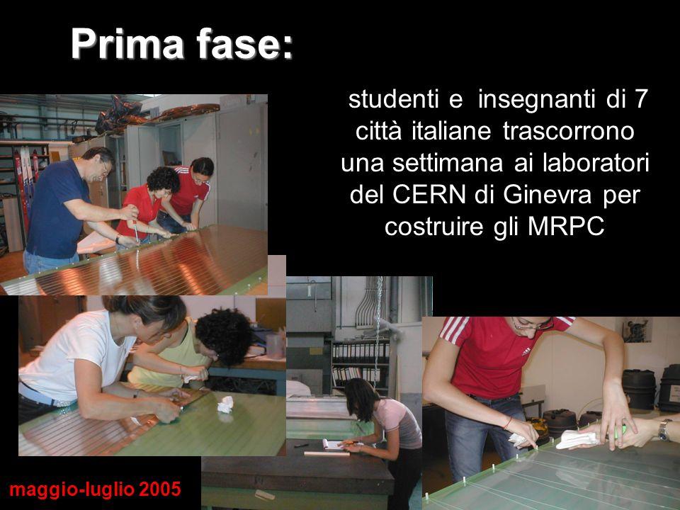 studenti e insegnanti di 7 città italiane trascorrono una settimana ai laboratori del CERN di Ginevra per costruire gli MRPC maggio-luglio 2005 Prima