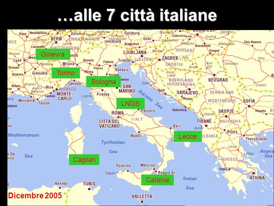 Riprende la costruzione al CERN Gennaio 2006 Cosa succede intanto nei 7 siti italiani?