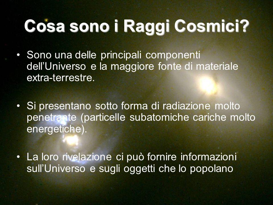 Quali particelle formano i Raggi Cosmici .