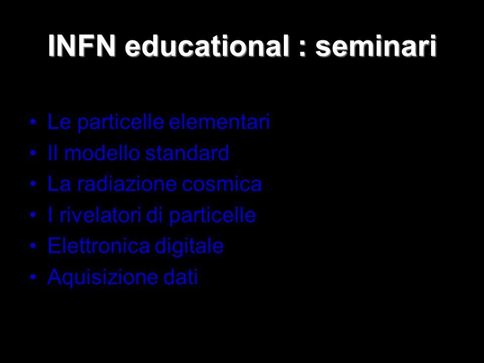 INFN educational : seminari Le particelle elementari Il modello standard La radiazione cosmica I rivelatori di particelle Elettronica digitale Aquisiz