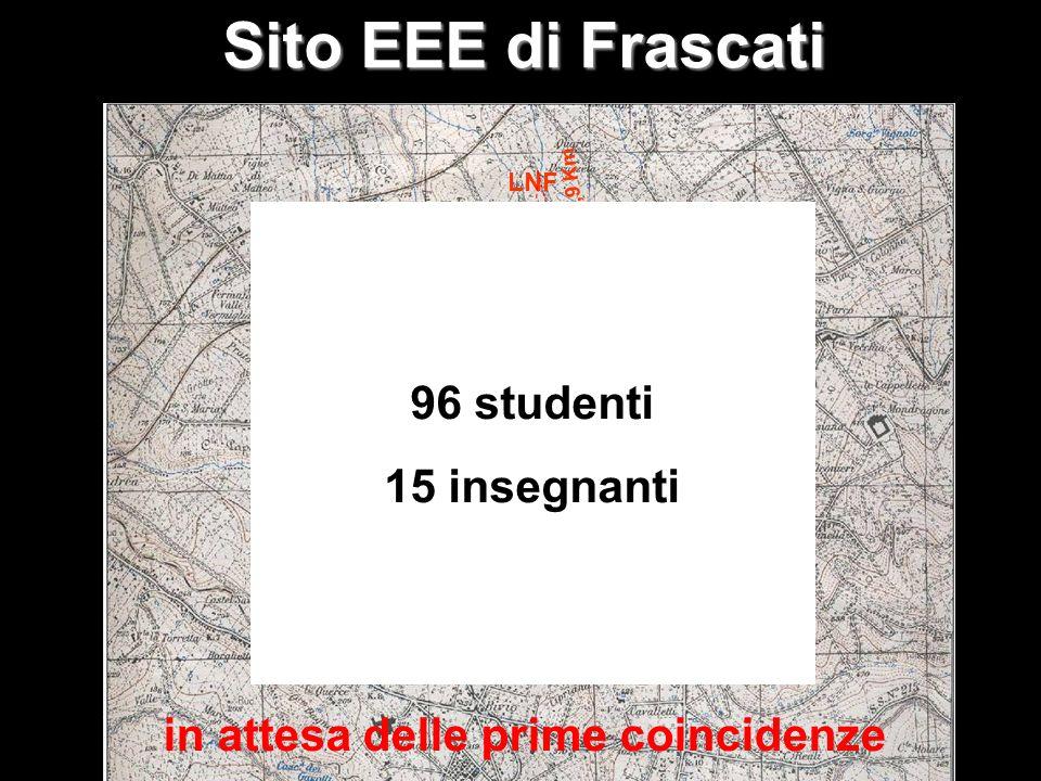 LNF 0,9 Km 1 Km Sito EEE di Frascati in attesa delle prime coincidenze 96 studenti 15 insegnanti