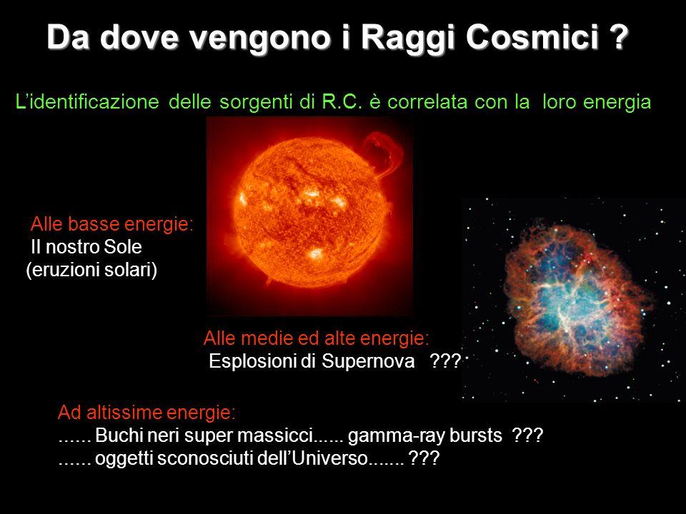 Da dove vengono i Raggi Cosmici ? Alle basse energie: Il nostro Sole (eruzioni solari) Alle medie ed alte energie: Esplosioni di Supernova ??? Ad alti