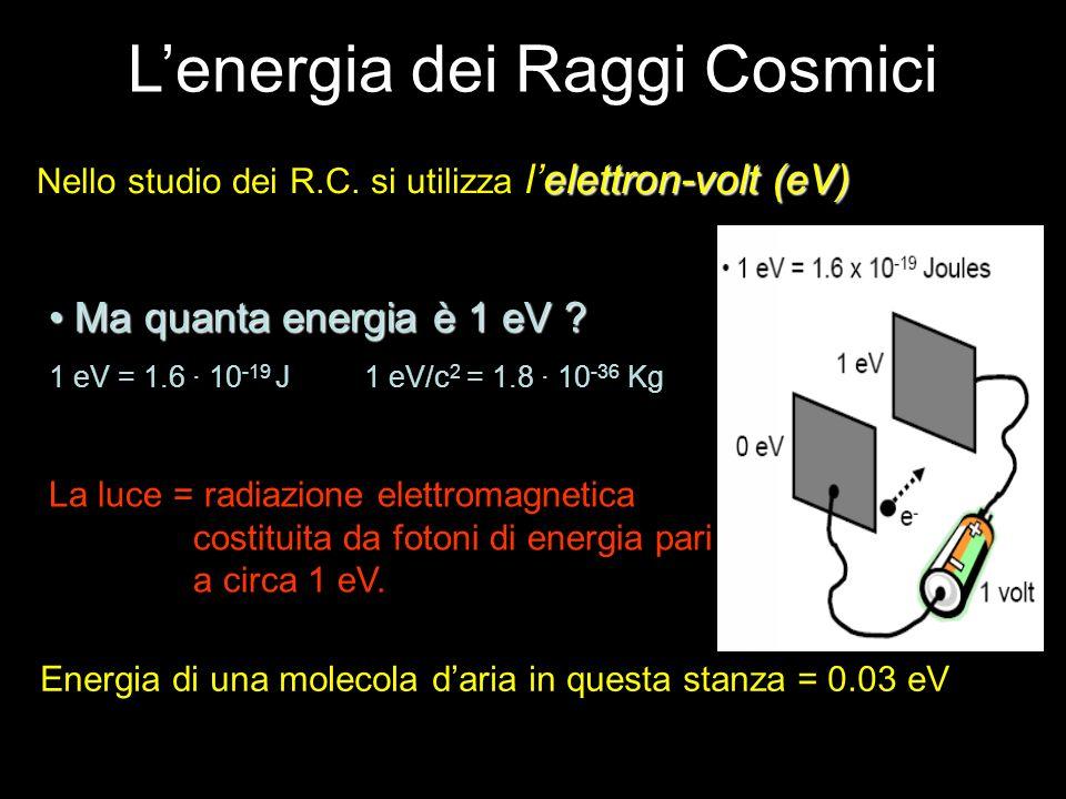 Lenergia dei Raggi Cosmici elettron-volt (eV) Nello studio dei R.C. si utilizza lelettron-volt (eV) La luce = radiazione elettromagnetica costituita d