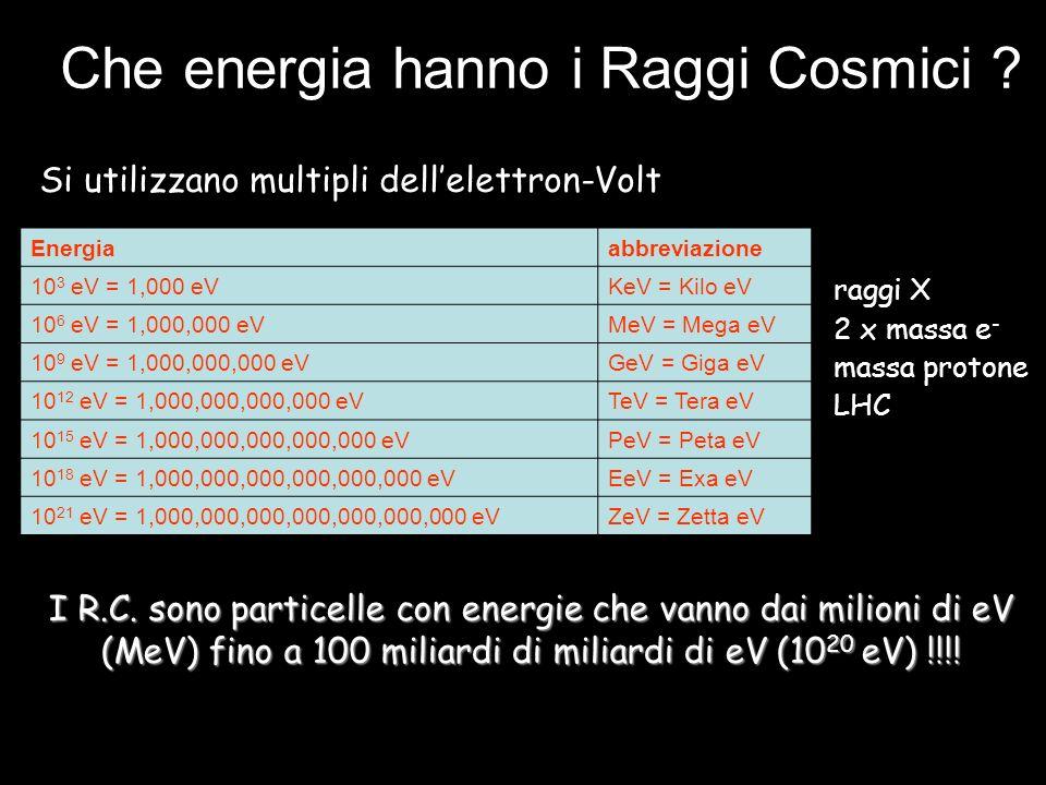 Che energia hanno i Raggi Cosmici ? I R.C. sono particelle con energie che vanno dai milioni di eV (MeV) fino a 100 miliardi di miliardi di eV (10 20
