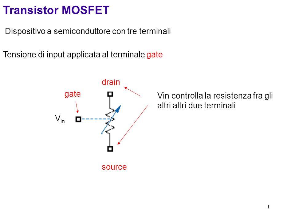 1 Transistor MOSFET Vin controlla la resistenza fra gli altri altri due terminali Tensione di input applicata al terminale gate gate V in Dispositivo