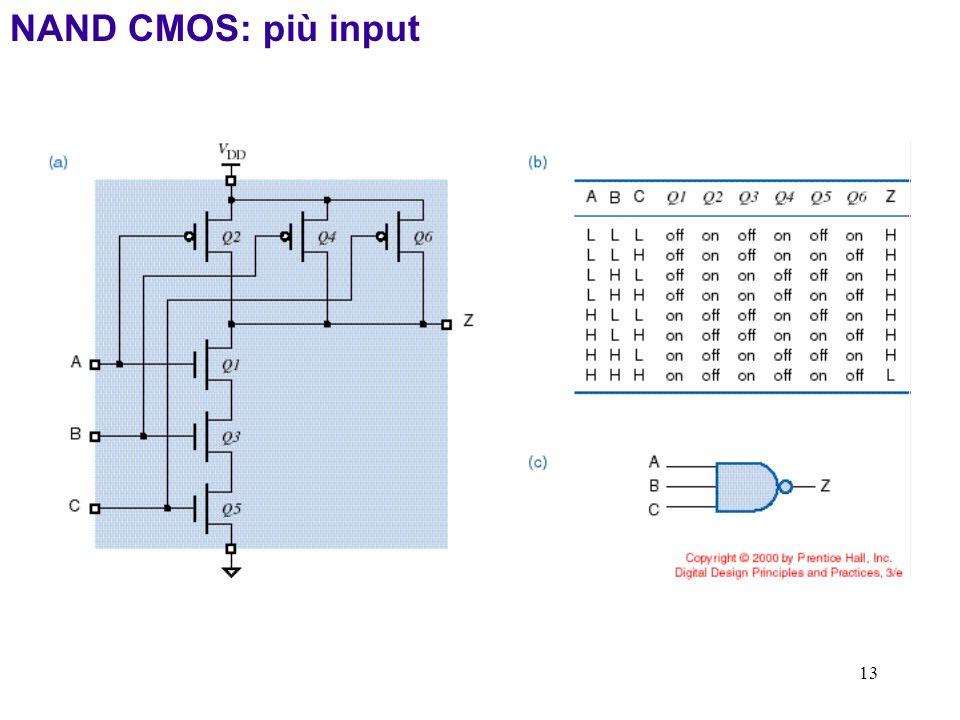 13 NAND CMOS: più input