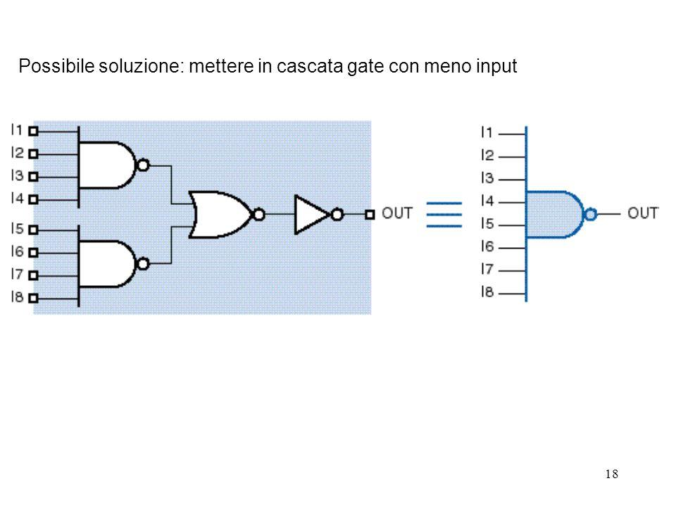 18 Possibile soluzione: mettere in cascata gate con meno input