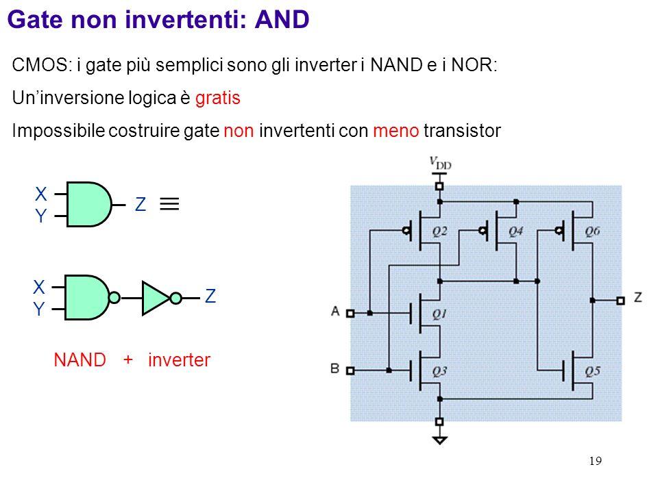 19 Gate non invertenti: AND CMOS: i gate più semplici sono gli inverter i NAND e i NOR: Uninversione logica è gratis Impossibile costruire gate non in