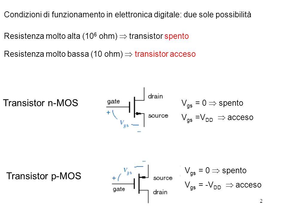 2 Transistor n-MOS V gs = 0 spento V gs =V DD acceso Transistor p-MOS V gs = 0 spento V gs = -V DD acceso Condizioni di funzionamento in elettronica d