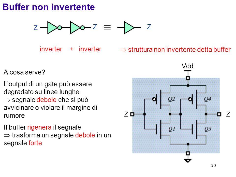20 Buffer non invertente inverter Z + inverter Z struttura non invertente detta buffer Z A cosa serve? Loutput di un gate può essere degradato su line