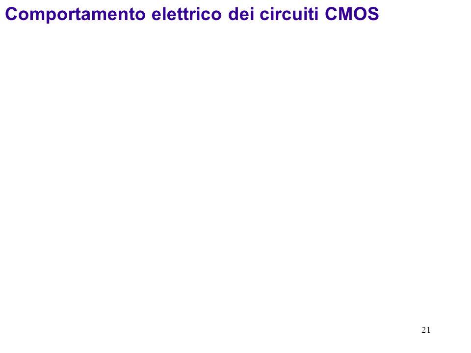 21 Comportamento elettrico dei circuiti CMOS