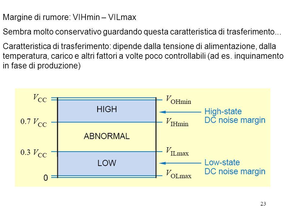 23 Margine di rumore: VIHmin – VILmax Sembra molto conservativo guardando questa caratteristica di trasferimento... Caratteristica di trasferimento: d