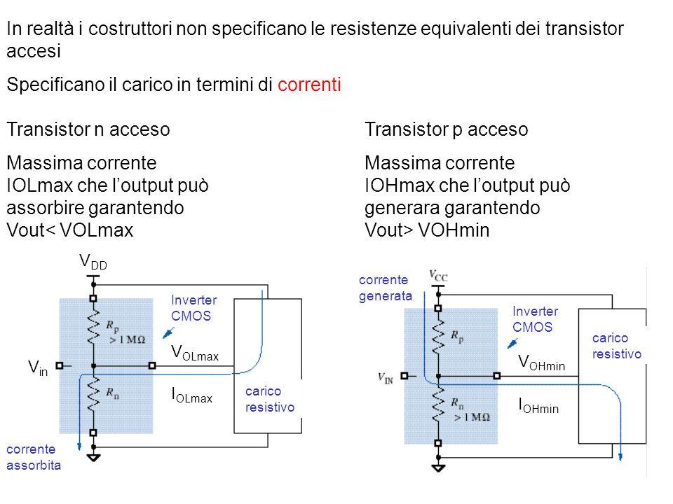 31 In realtà i costruttori non specificano le resistenze equivalenti dei transistor accesi Specificano il carico in termini di correnti V in V DD V OL