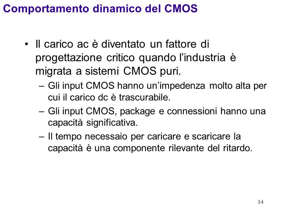 34 Il carico ac è diventato un fattore di progettazione critico quando lindustria è migrata a sistemi CMOS puri. –Gli input CMOS hanno unimpedenza mol