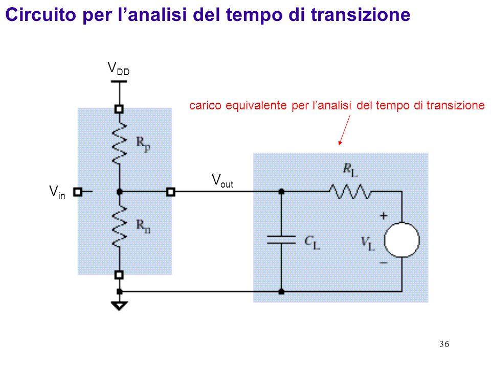 36 Circuito per lanalisi del tempo di transizione V DD V in V out carico equivalente per lanalisi del tempo di transizione