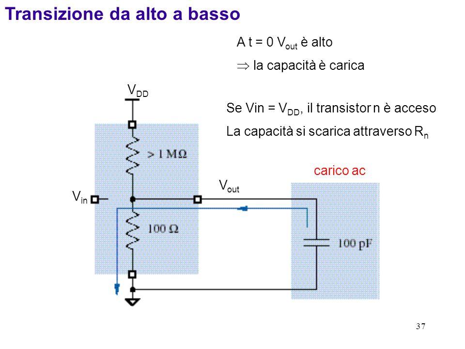 37 Transizione da alto a basso A t = 0 V out è alto la capacità è carica Se Vin = V DD, il transistor n è acceso La capacità si scarica attraverso R n