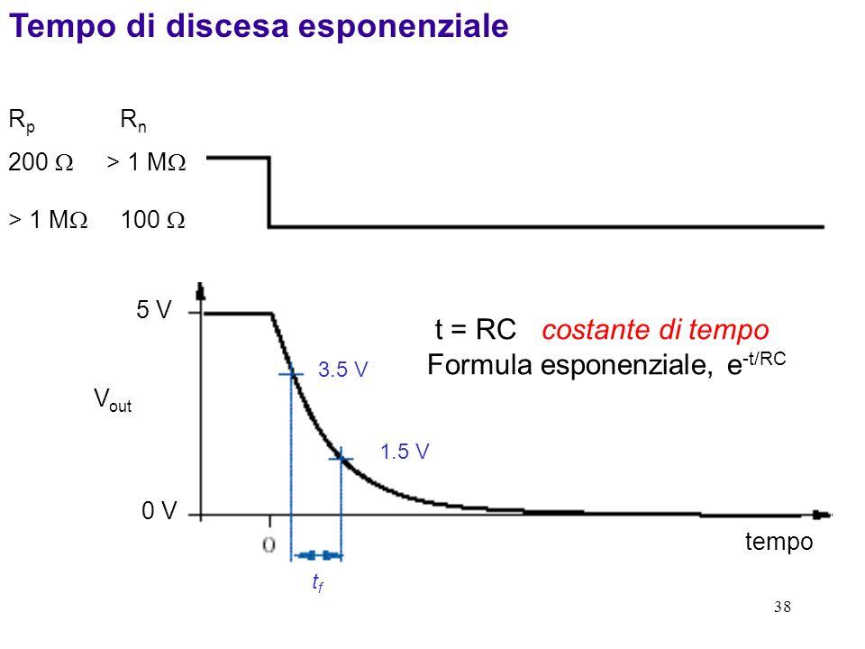 38 R p R n 200 > 1 M > 1 M 100 V out 5 V 0 V tempo 3.5 V 1.5 V tftf t = RC costante di tempo Formula esponenziale, e -t/RC Tempo di discesa esponenzia