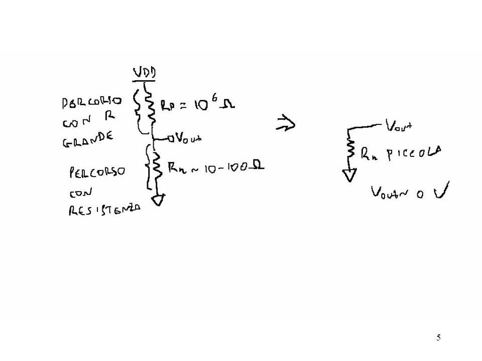 16 NANDNOR NAND e NOR a confronto A parità di area di silicio, i transisor pmos sono più deboli dei transistor nmos Si preferiscono i gate NAND nella tecnologia CMOS
